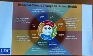 Living Product Export - Climate Change and Health